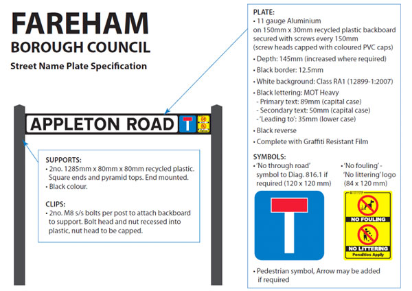 Street Name Plate specification