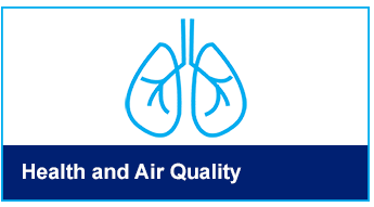 Health and air quality data button